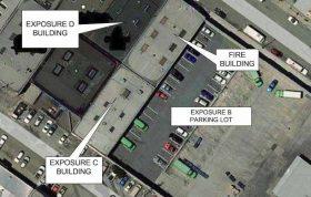 تاسيسات اطفاء حريق در ساختمان با تكیه بر پدافند غيرعامل